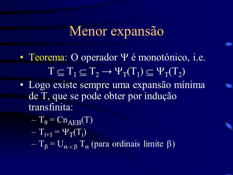 Menor expansão Teorema: O operador é monotónico, i.e.
