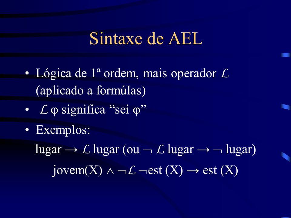 Sintaxe de AEL Lógica de 1ª ordem, mais operador L (aplicado a formúlas) L significa sei Exemplos: lugar L lugar (ou L lugar lugar) jovem(X) L est (X) est (X)