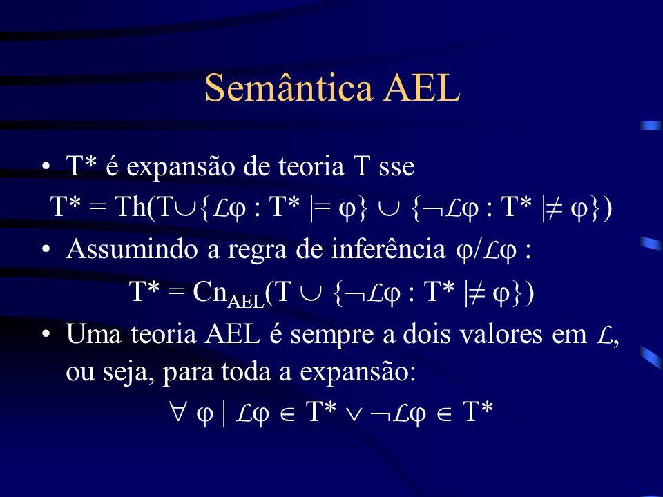 Semântica AEL T* é expansão de teoria T sse T* = Th(T { L : T* |= } { L : T* | }) Assumindo a regra de inferência / L : T* = Cn AEL (T { L : T* | }) Uma teoria AEL é sempre a dois valores em L, ou seja, para toda a expansão: | L T* L T*