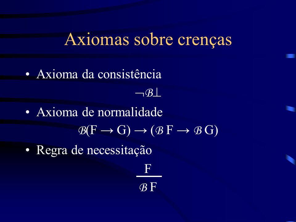 Axiomas sobre crenças Axioma da consistência B Axioma de normalidade B (F G) ( B F B G) Regra de necessitação F B F