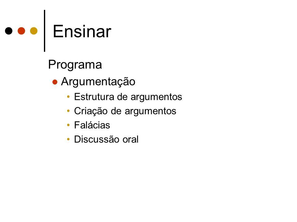 Ensinar Programa Argumentação Estrutura de argumentos Criação de argumentos Falácias Discussão oral