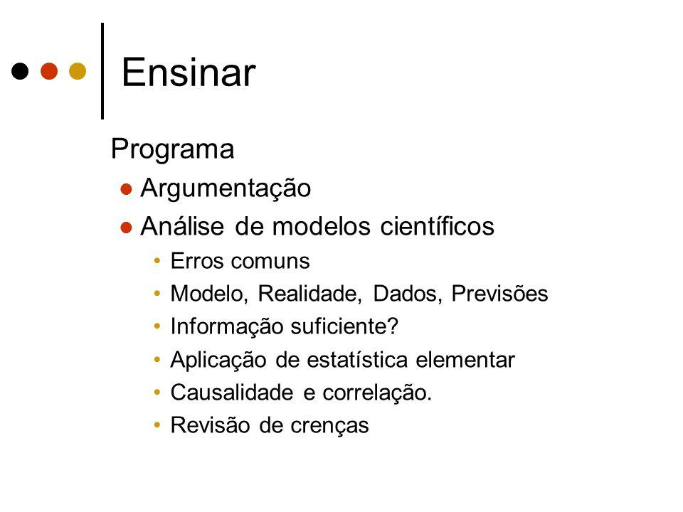 Ensinar Programa Argumentação Análise de modelos científicos Erros comuns Modelo, Realidade, Dados, Previsões Informação suficiente? Aplicação de esta