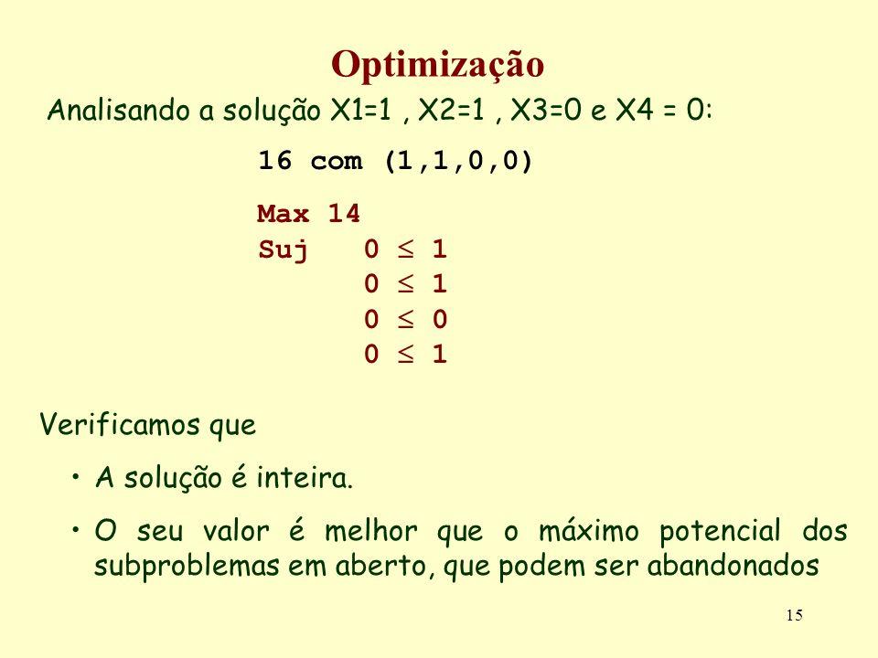 15 Optimização Analisando a solução X1=1, X2=1, X3=0 e X4 = 0: 16 com (1,1,0,0) Max 14 Suj 0 1 0 1 0 0 0 1 Verificamos que A solução é inteira. O seu