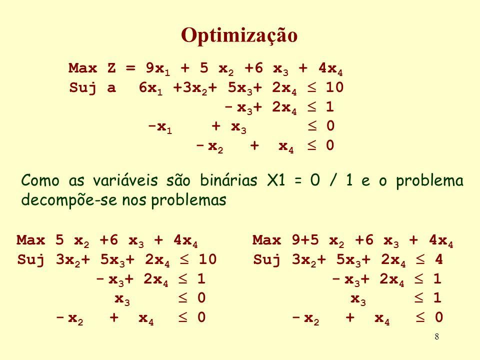 8 Optimização Como as variáveis são binárias X1 = 0 / 1 e o problema decompõe-se nos problemas Max Z = 9x 1 + 5 x 2 +6 x 3 + 4x 4 Suj a6x 1 +3x 2 + 5x