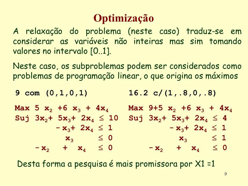 9 Optimização A relaxação do problema (neste caso) traduz-se em considerar as variáveis não inteiras mas sim tomando valores no intervalo [0..1].