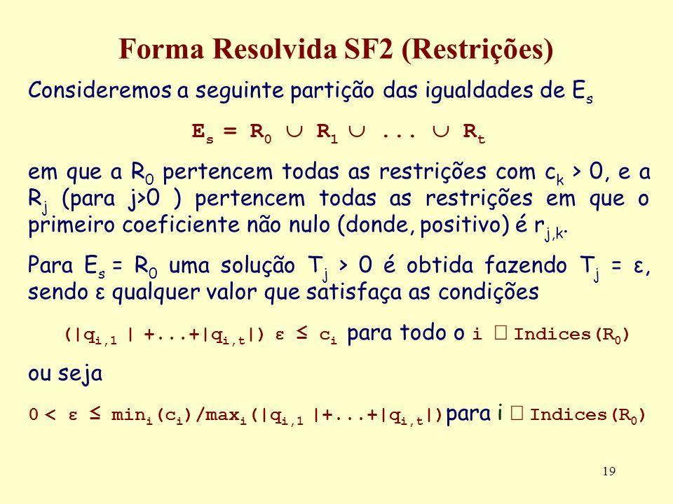 19 Forma Resolvida SF2 (Restrições) Consideremos a seguinte partição das igualdades de E s E s = R 0 R 1... R t em que a R 0 pertencem todas as restri