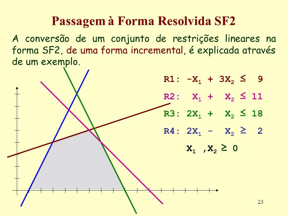 23 Passagem à Forma Resolvida SF2 A conversão de um conjunto de restrições lineares na forma SF2, de uma forma incremental, é explicada através de um