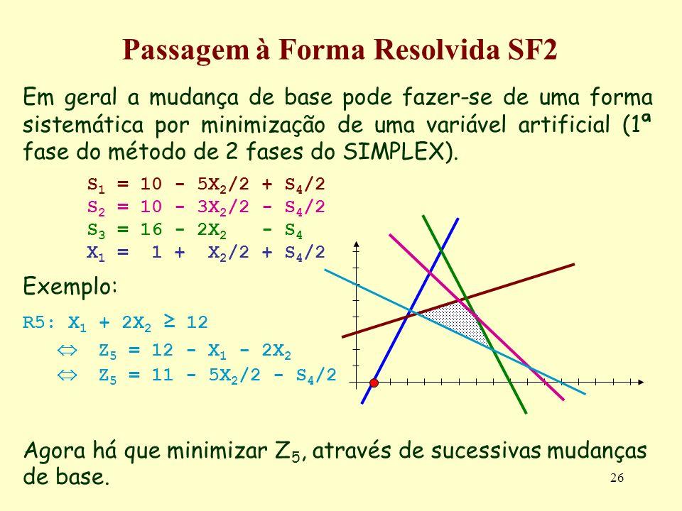 26 Em geral a mudança de base pode fazer-se de uma forma sistemática por minimização de uma variável artificial (1ª fase do método de 2 fases do SIMPL