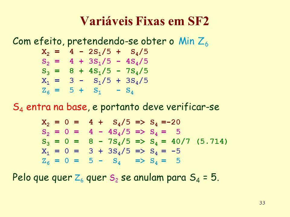 33 Variáveis Fixas em SF2 Com efeito, pretendendo-se obter o Min Z 6 X 2 = 4 - 2S 1 /5 + S 4 /5 S 2 = 4 + 3S 1 /5 - 4S 4 /5 S 3 = 8 + 4S 1 /5 - 7S 4 /