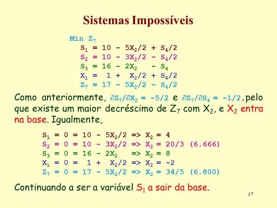 37 Sistemas Impossíveis Min Z 7 S 1 = 10 - 5X 2 /2 + S 4 /2 S 2 = 10 - 3X 2 /2 - S 4 /2 S 3 = 16 - 2X 2 - S 4 X 1 = 1 + X 2 /2 + S 4 /2 Z 7 = 17 - 5X