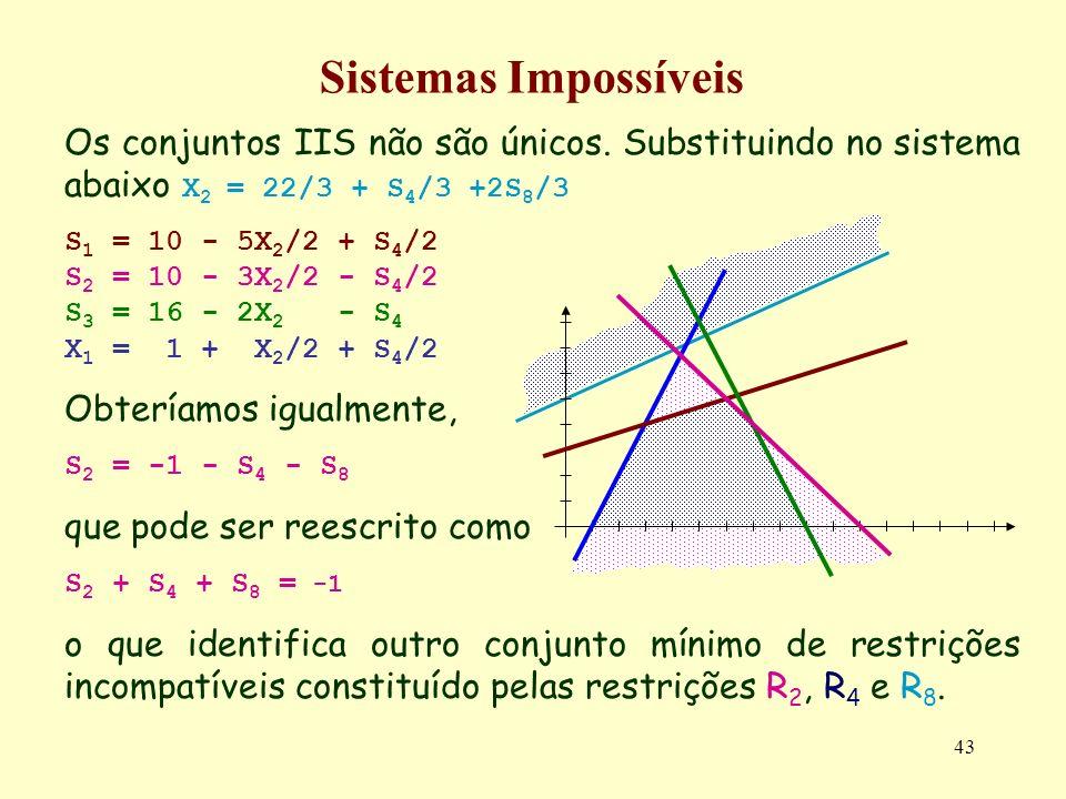 43 Sistemas Impossíveis Os conjuntos IIS não são únicos. Substituindo no sistema abaixo X 2 = 22/3 + S 4 /3 +2S 8 /3 S 1 = 10 - 5X 2 /2 + S 4 /2 S 2 =