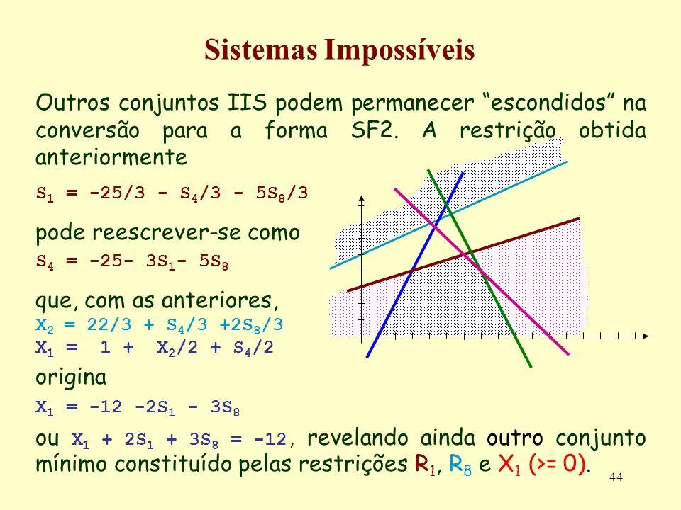 44 Sistemas Impossíveis Outros conjuntos IIS podem permanecer escondidos na conversão para a forma SF2. A restrição obtida anteriormente S 1 = -25/3 -