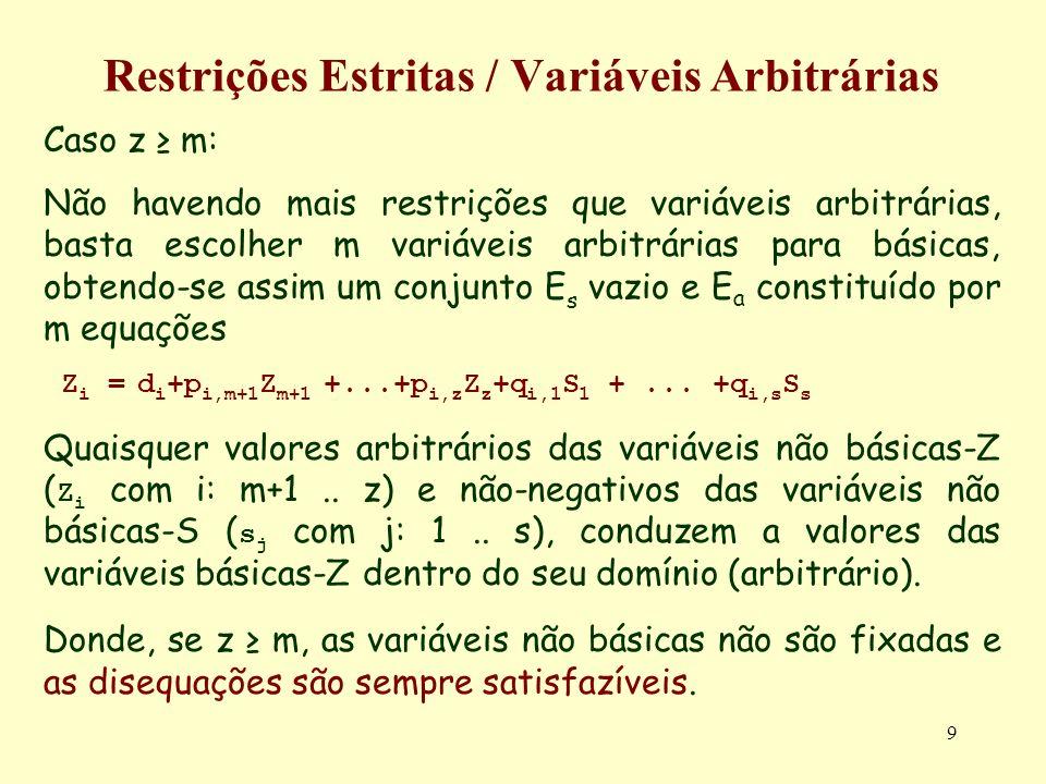 9 Restrições Estritas / Variáveis Arbitrárias Caso z m: Não havendo mais restrições que variáveis arbitrárias, basta escolher m variáveis arbitrárias