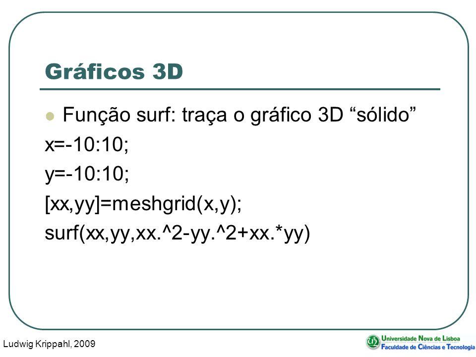 Ludwig Krippahl, 2009 50 Gráficos 3D Função surf: traça o gráfico 3D sólido x=-10:10; y=-10:10; [xx,yy]=meshgrid(x,y); surf(xx,yy,xx.^2-yy.^2+xx.*yy)