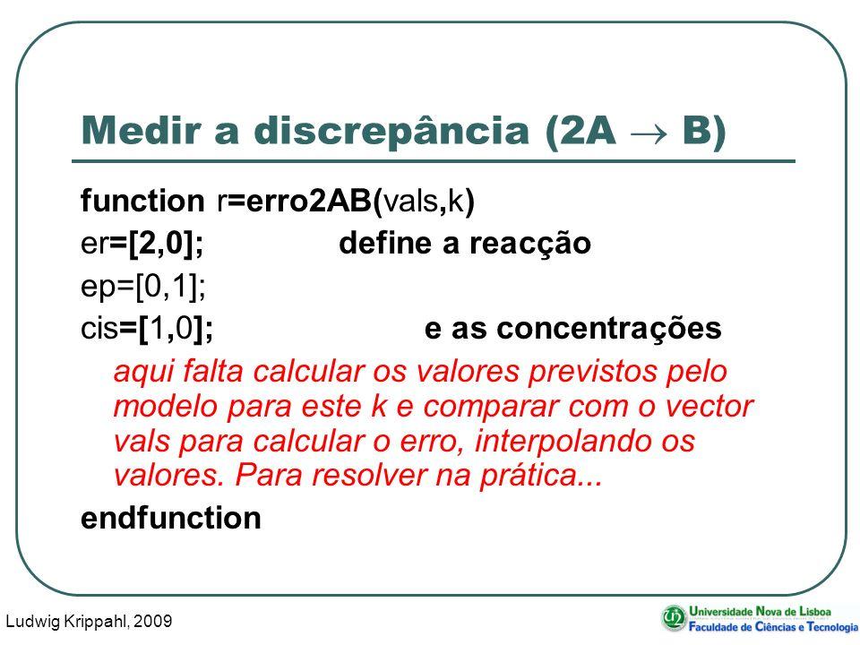 Ludwig Krippahl, 2009 18 Medir a discrepância (2A B) function r=erro2AB(vals,k) er=[2,0];define a reacção ep=[0,1]; cis=[1,0];e as concentrações aqui falta calcular os valores previstos pelo modelo para este k e comparar com o vector vals para calcular o erro, interpolando os valores.