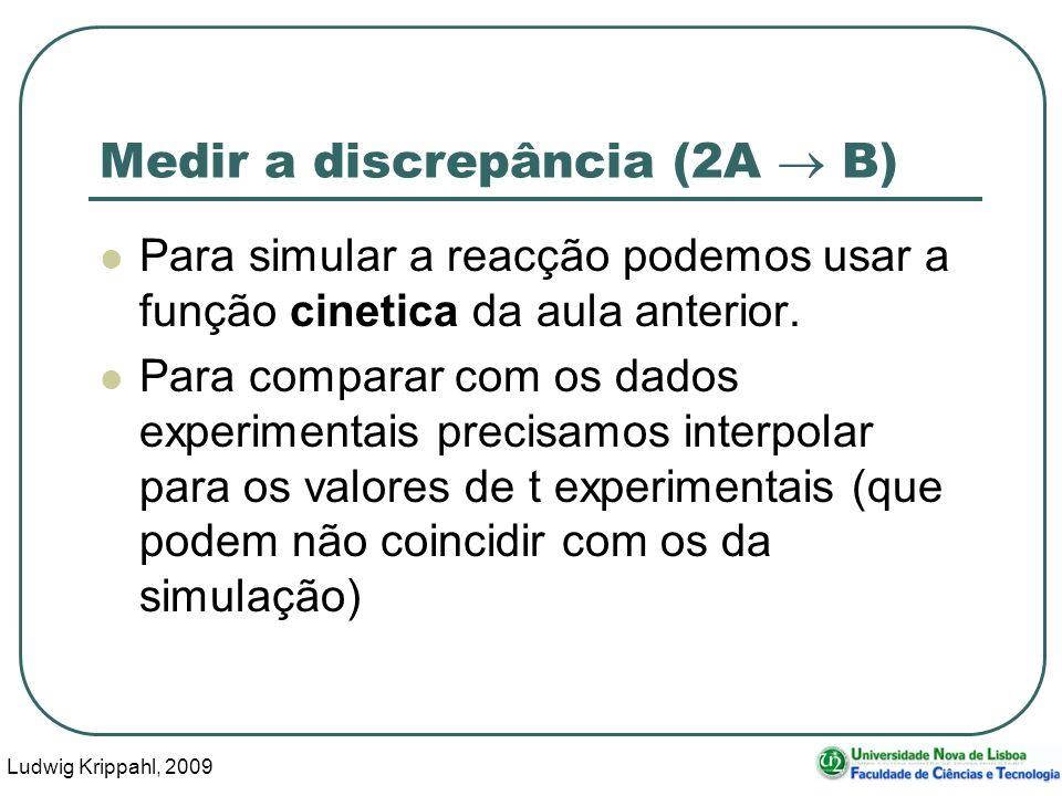 Ludwig Krippahl, 2009 19 Medir a discrepância (2A B) Para simular a reacção podemos usar a função cinetica da aula anterior.