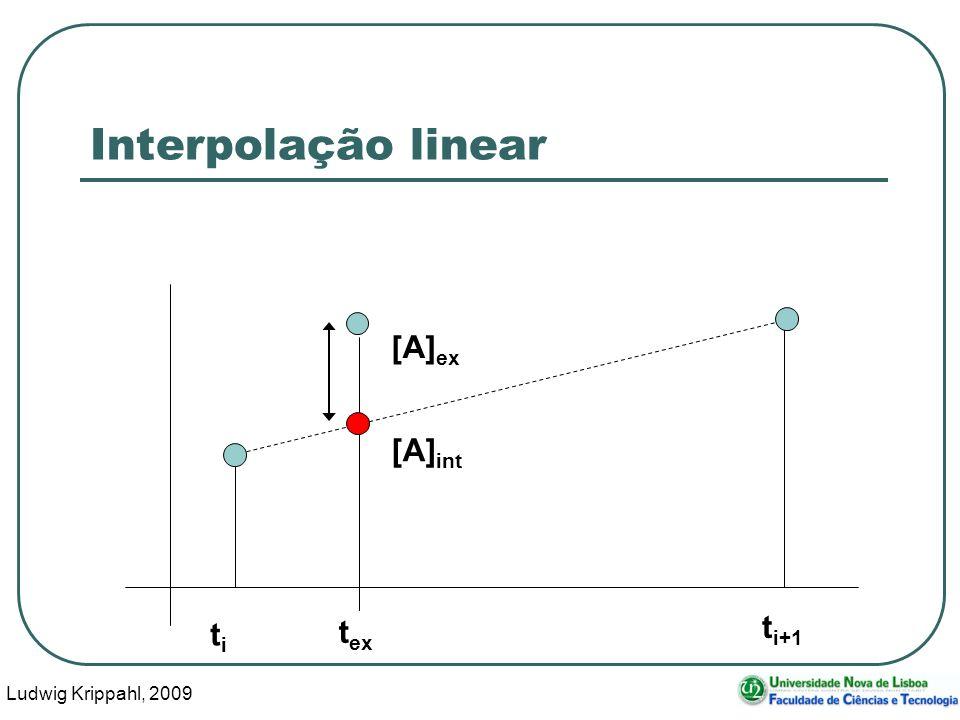 Ludwig Krippahl, 2009 20 Interpolação linear t ex titi t i+1 [A] int [A] ex