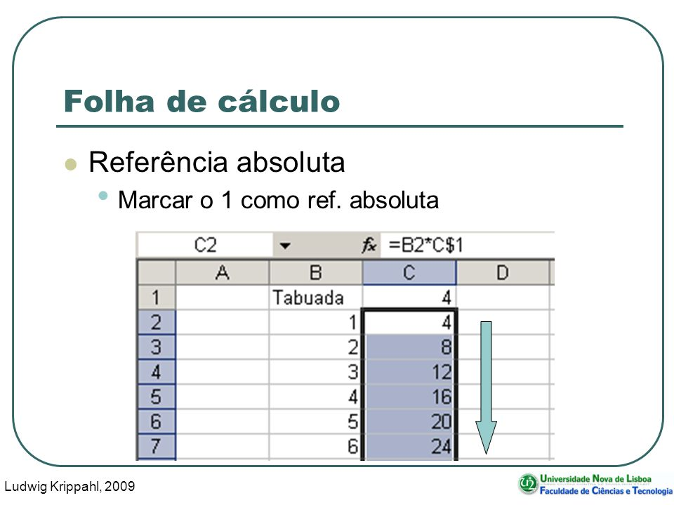 Ludwig Krippahl, 2009 60 Folha de cálculo Referência absoluta Marcar o 1 como ref. absoluta