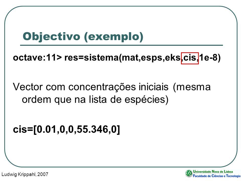 Ludwig Krippahl, 2007 11 Objectivo (exemplo) octave:11> res=sistema(mat,esps,eks,cis,1e-8) Vector com concentrações iniciais (mesma ordem que na lista de espécies) cis=[0.01,0,0,55.346,0]