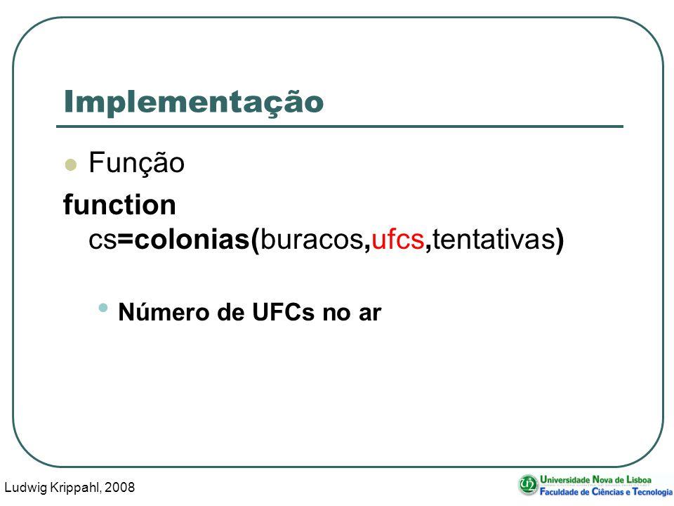 Ludwig Krippahl, 2008 43 Implementação Função function cs=colonias(buracos,ufcs,tentativas) Número de UFCs no ar