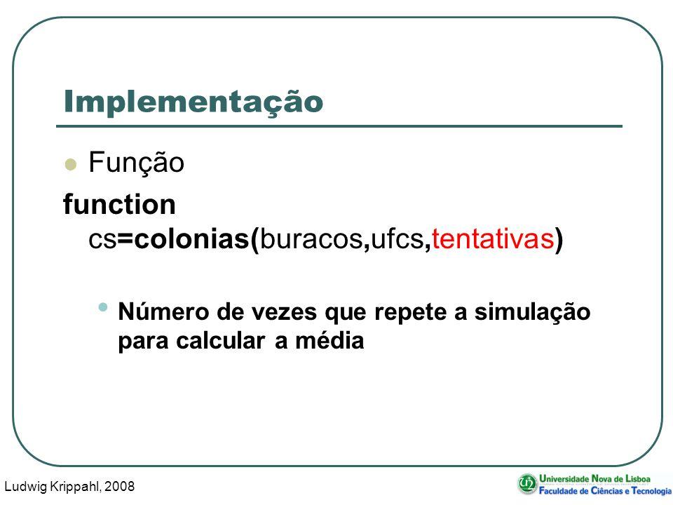 Ludwig Krippahl, 2008 44 Implementação Função function cs=colonias(buracos,ufcs,tentativas) Número de vezes que repete a simulação para calcular a média