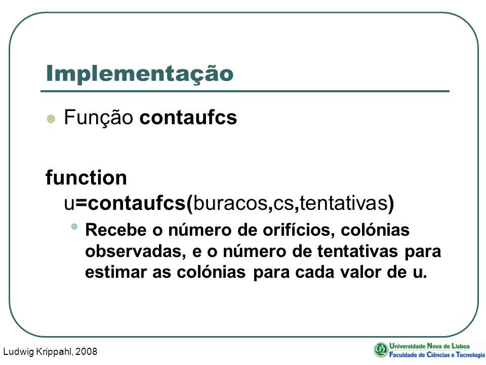 Ludwig Krippahl, 2008 54 Implementação Função contaufcs function u=contaufcs(buracos,cs,tentativas) Recebe o número de orifícios, colónias observadas, e o número de tentativas para estimar as colónias para cada valor de u.