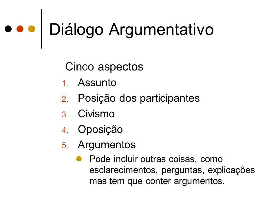 Diálogo Argumentativo Cinco aspectos 1. Assunto 2. Posição dos participantes 3. Civismo 4. Oposição 5. Argumentos Pode incluir outras coisas, como esc