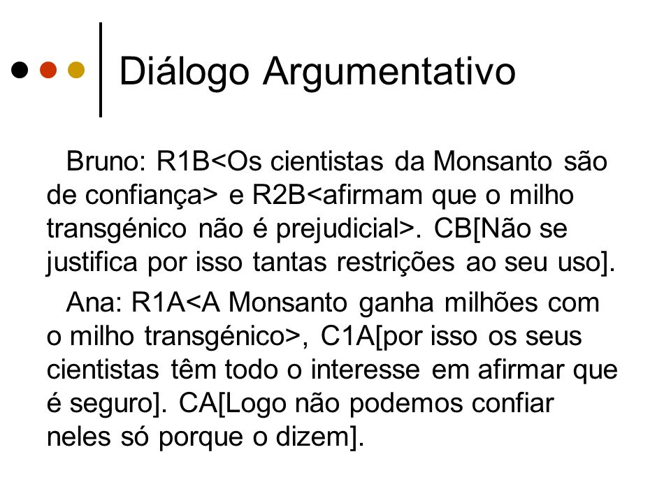 Diálogo Argumentativo Bruno: R1B e R2B. CB[Não se justifica por isso tantas restrições ao seu uso]. Ana: R1A, C1A[por isso os seus cientistas têm todo
