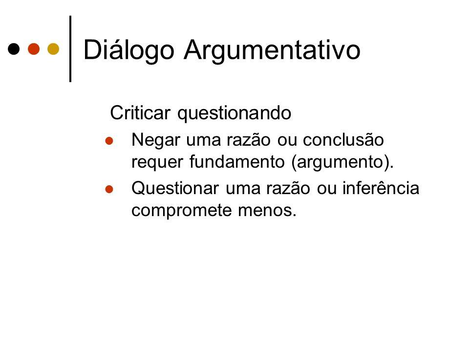 Diálogo Argumentativo Criticar questionando Negar uma razão ou conclusão requer fundamento (argumento). Questionar uma razão ou inferência compromete