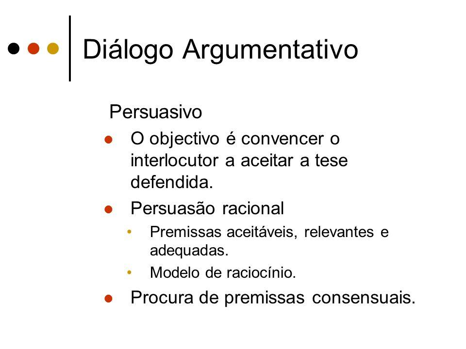 Diálogo Argumentativo Persuasivo O objectivo é convencer o interlocutor a aceitar a tese defendida. Persuasão racional Premissas aceitáveis, relevante