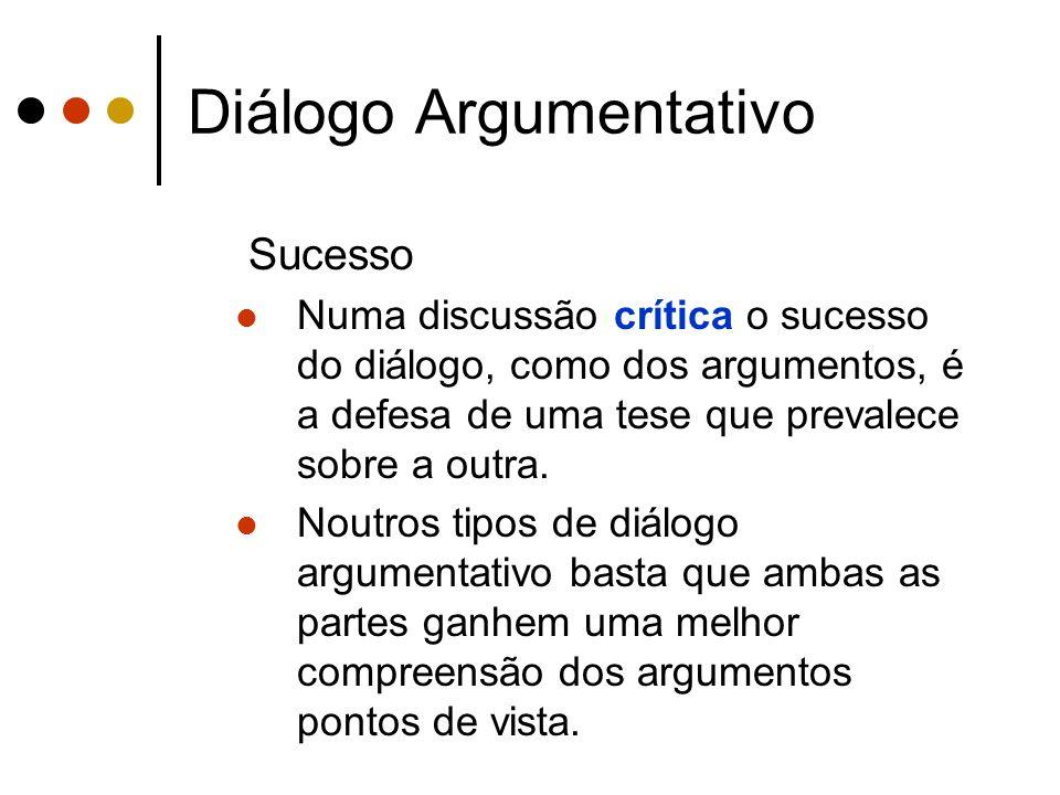 Diálogo Argumentativo Sucesso Numa discussão crítica o sucesso do diálogo, como dos argumentos, é a defesa de uma tese que prevalece sobre a outra. No