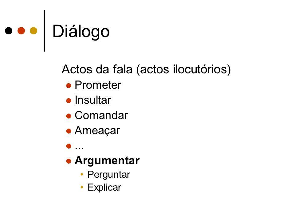 Diálogo Actos da fala (actos ilocutórios) Prometer Insultar Comandar Ameaçar... Argumentar Perguntar Explicar