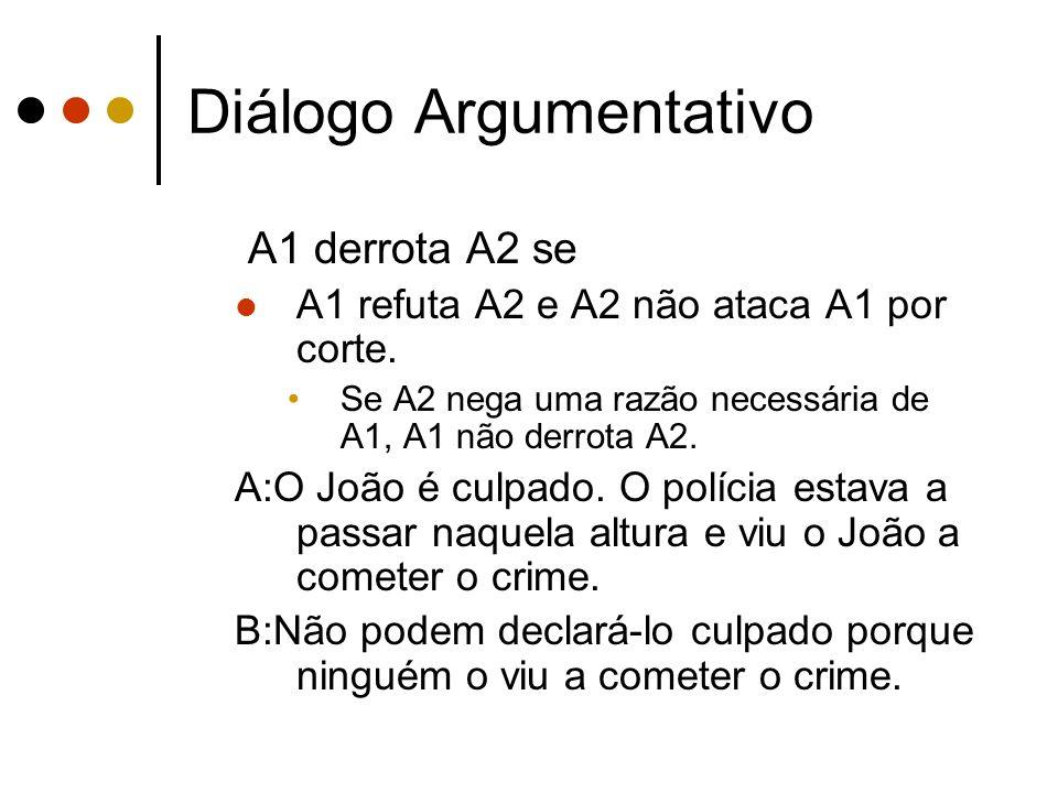 Diálogo Argumentativo A1 derrota A2 se A1 refuta A2 e A2 não ataca A1 por corte. Se A2 nega uma razão necessária de A1, A1 não derrota A2. A:O João é