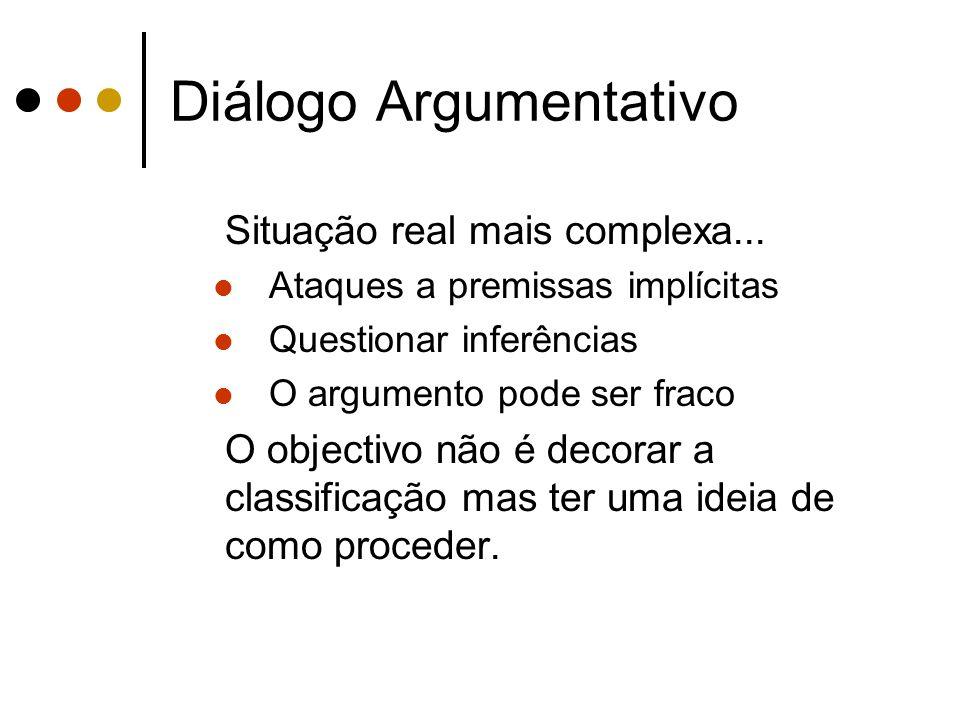 Diálogo Argumentativo Situação real mais complexa... Ataques a premissas implícitas Questionar inferências O argumento pode ser fraco O objectivo não