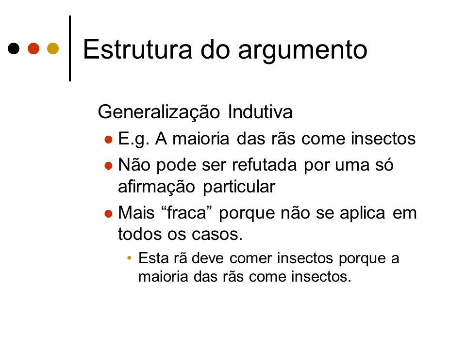 Estrutura do argumento Generalização Indutiva E.g. A maioria das rãs come insectos Não pode ser refutada por uma só afirmação particular Mais fraca po