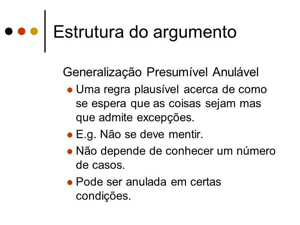 Estrutura do argumento Generalização Presumível Anulável Uma regra plausível acerca de como se espera que as coisas sejam mas que admite excepções. E.
