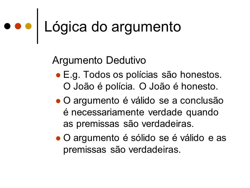 Lógica do argumento Argumento Dedutivo E.g. Todos os polícias são honestos. O João é polícia. O João é honesto. O argumento é válido se a conclusão é