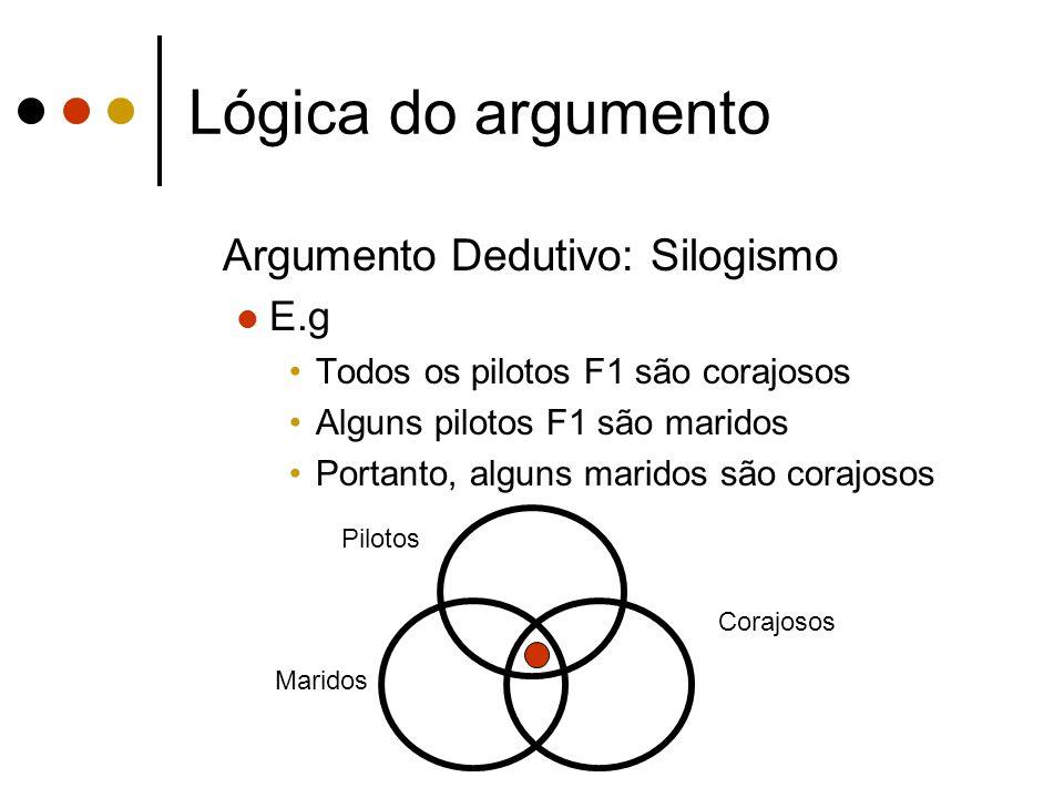 Lógica do argumento Argumento Dedutivo: Silogismo E.g Todos os pilotos F1 são corajosos Alguns pilotos F1 são maridos Portanto, alguns maridos são cor