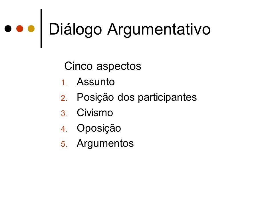 Diálogo Argumentativo Cinco aspectos 1. Assunto 2. Posição dos participantes 3. Civismo 4. Oposição 5. Argumentos