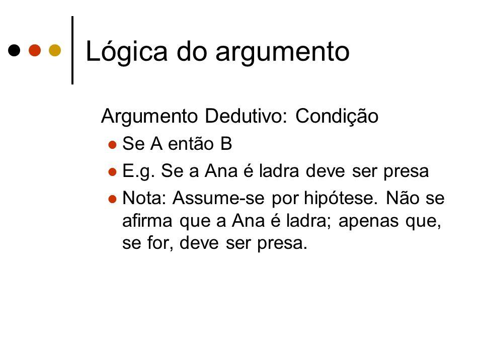 Lógica do argumento Argumento Dedutivo: Condição Se A então B E.g. Se a Ana é ladra deve ser presa Nota: Assume-se por hipótese. Não se afirma que a A