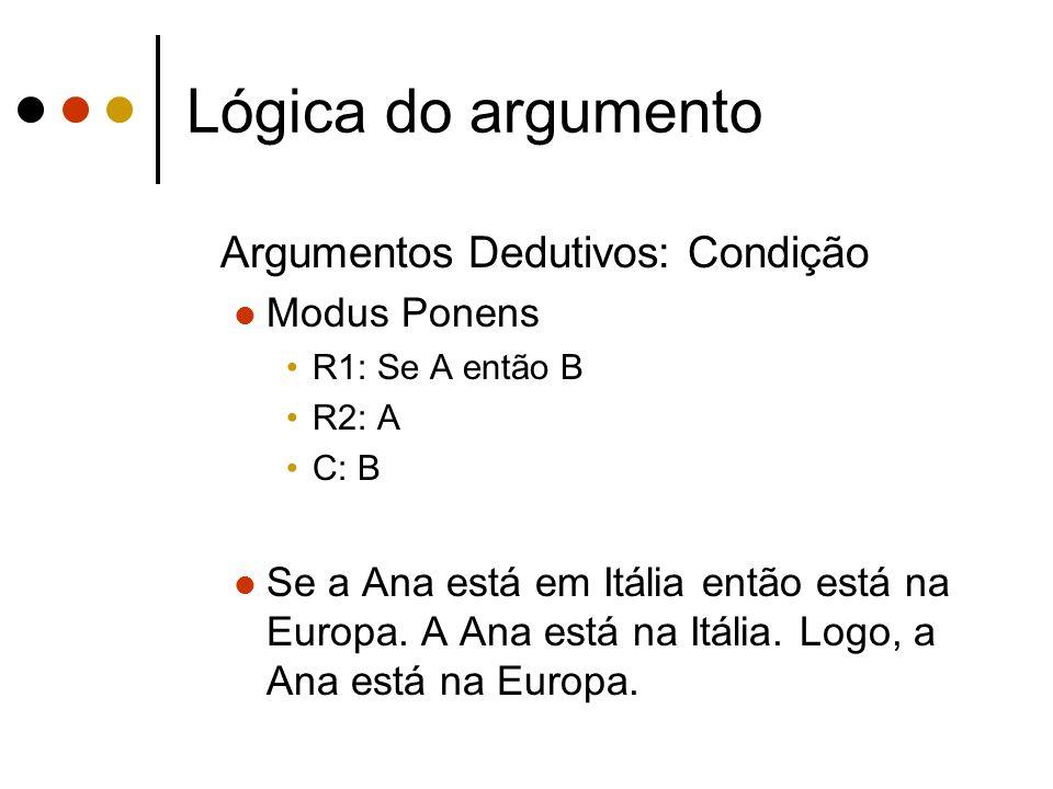 Lógica do argumento Argumentos Dedutivos: Condição Modus Ponens R1: Se A então B R2: A C: B Se a Ana está em Itália então está na Europa. A Ana está n