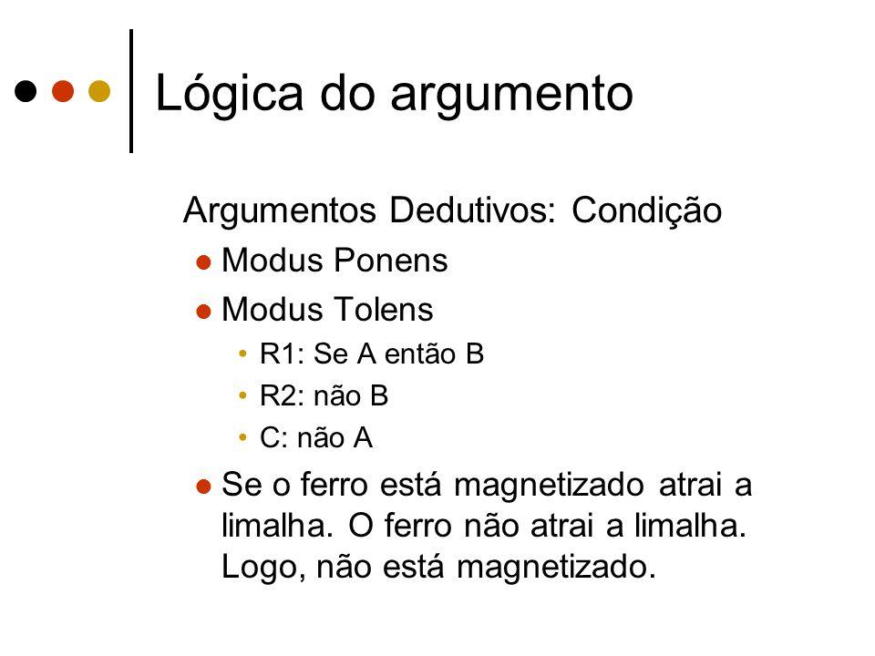 Lógica do argumento Argumentos Dedutivos: Condição Modus Ponens Modus Tolens R1: Se A então B R2: não B C: não A Se o ferro está magnetizado atrai a l