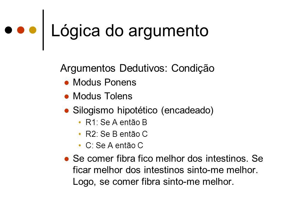 Lógica do argumento Argumentos Dedutivos: Condição Modus Ponens Modus Tolens Silogismo hipotético (encadeado) R1: Se A então B R2: Se B então C C: Se