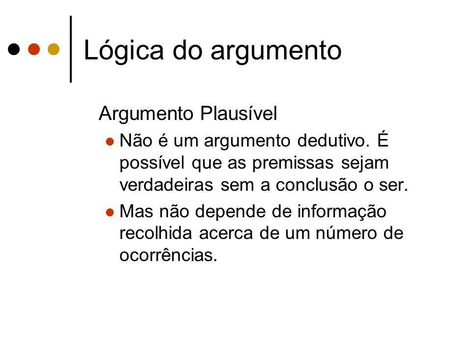 Lógica do argumento Argumento Plausível Não é um argumento dedutivo. É possível que as premissas sejam verdadeiras sem a conclusão o ser. Mas não depe