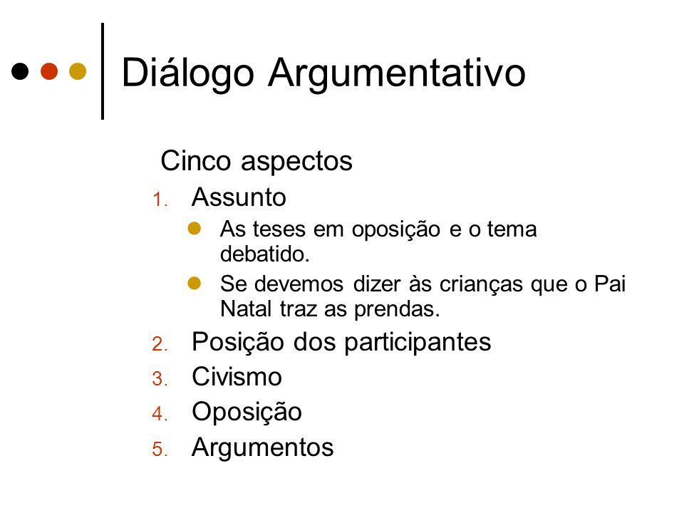 Diálogo Argumentativo Cinco aspectos 1. Assunto As teses em oposição e o tema debatido. Se devemos dizer às crianças que o Pai Natal traz as prendas.