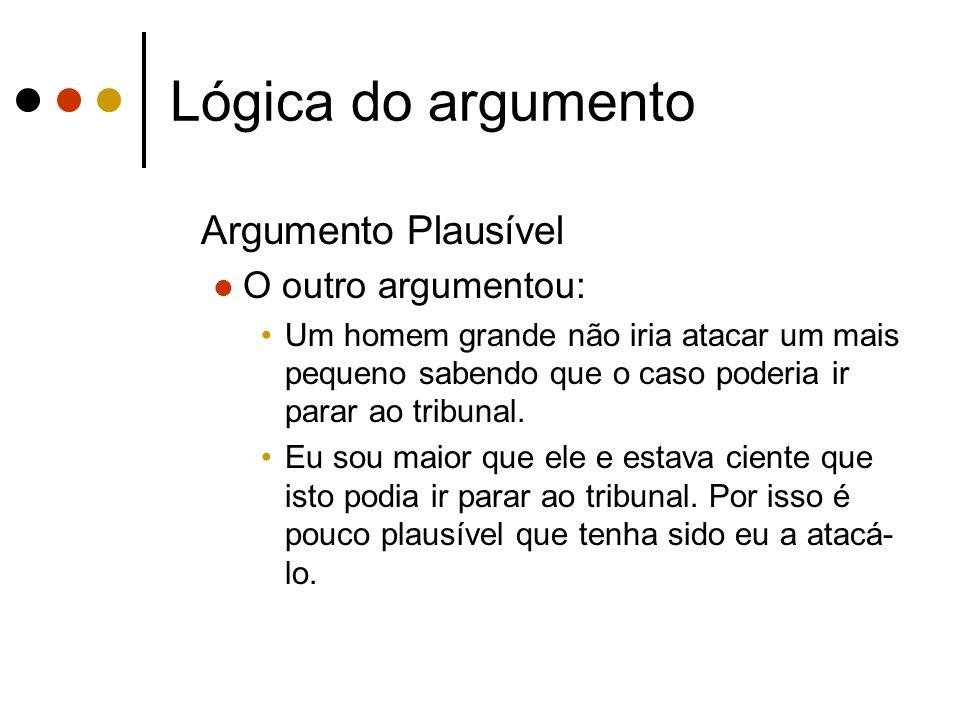 Lógica do argumento Argumento Plausível O outro argumentou: Um homem grande não iria atacar um mais pequeno sabendo que o caso poderia ir parar ao tri