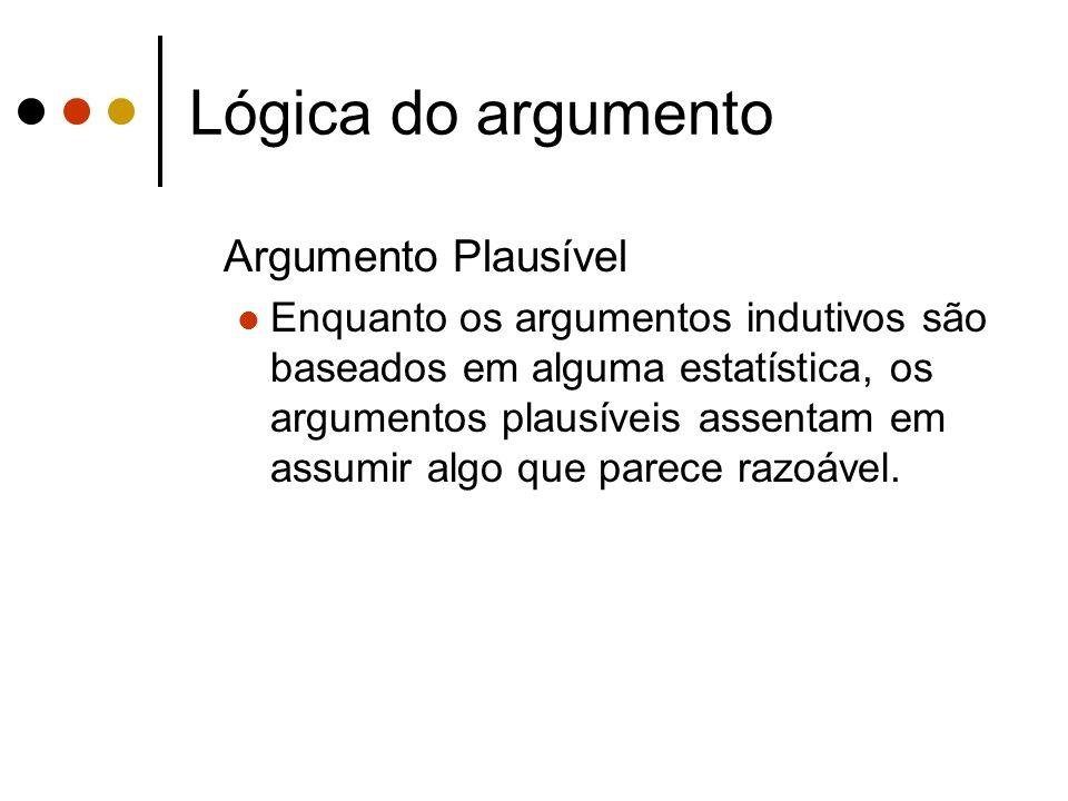 Lógica do argumento Argumento Plausível Enquanto os argumentos indutivos são baseados em alguma estatística, os argumentos plausíveis assentam em assu
