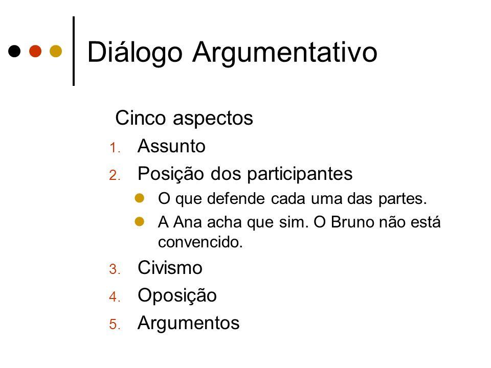 Diálogo Argumentativo Cinco aspectos 1. Assunto 2. Posição dos participantes O que defende cada uma das partes. A Ana acha que sim. O Bruno não está c