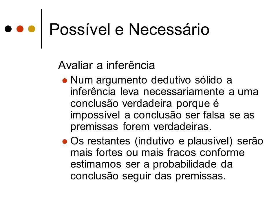 Possível e Necessário Avaliar a inferência Num argumento dedutivo sólido a inferência leva necessariamente a uma conclusão verdadeira porque é impossí