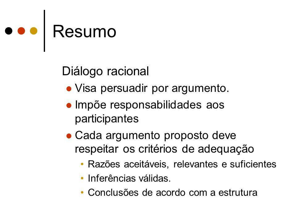 Resumo Diálogo racional Visa persuadir por argumento. Impõe responsabilidades aos participantes Cada argumento proposto deve respeitar os critérios de
